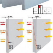Silka Плита 1250x1000x30