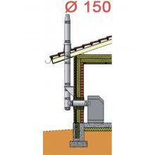 Настенный комплект дымохода Schiedel Permeter - внутр. Ø 150 мм