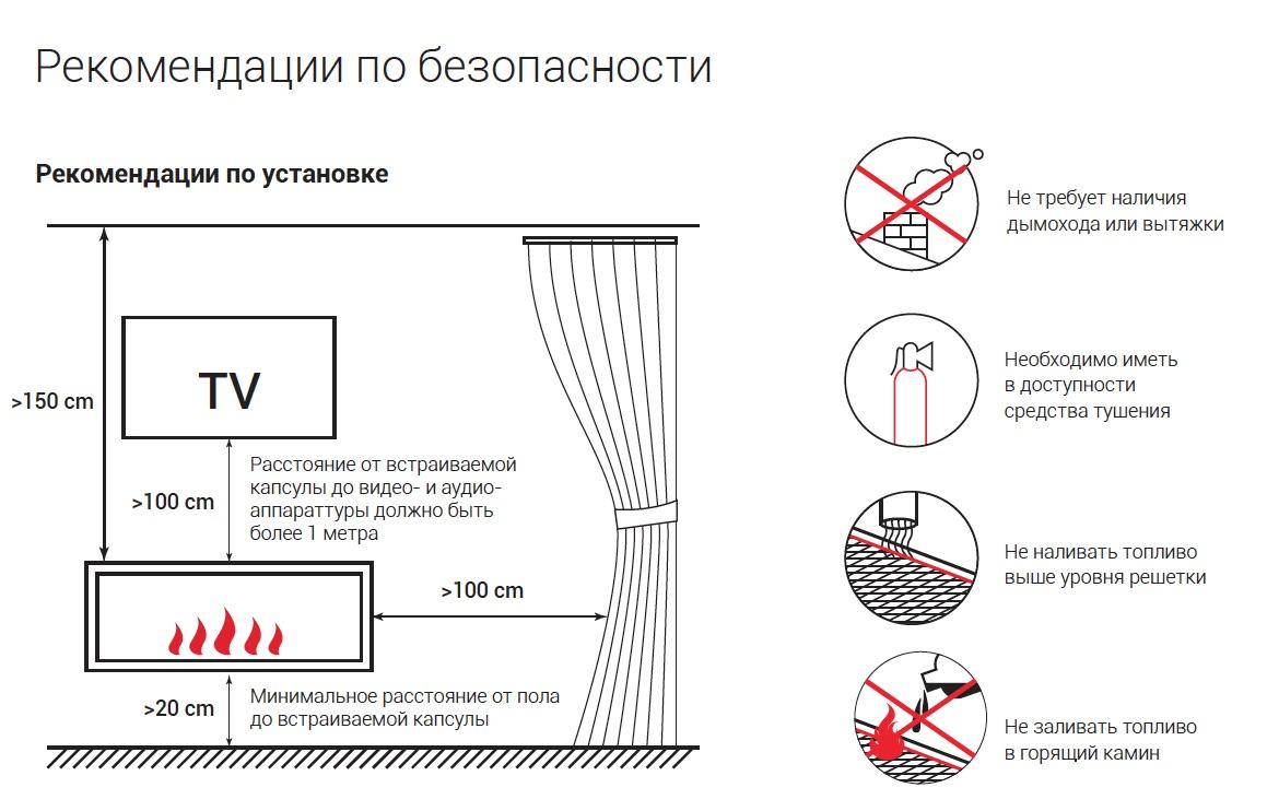 Биокамин инструкция